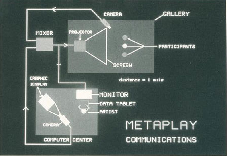 Metaplay Setup Plan
